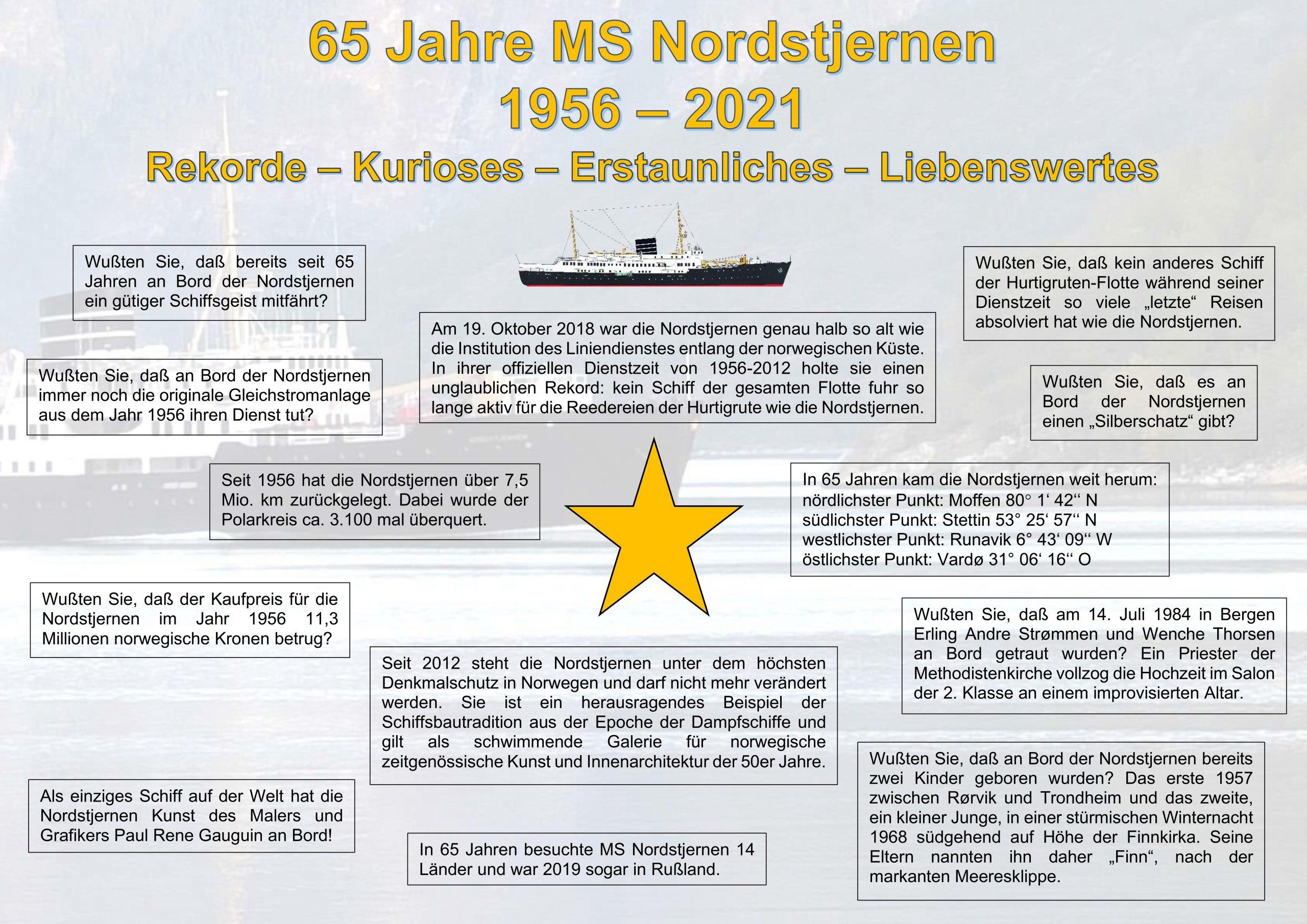 65 Jahre Nordstjernen - Funfacts